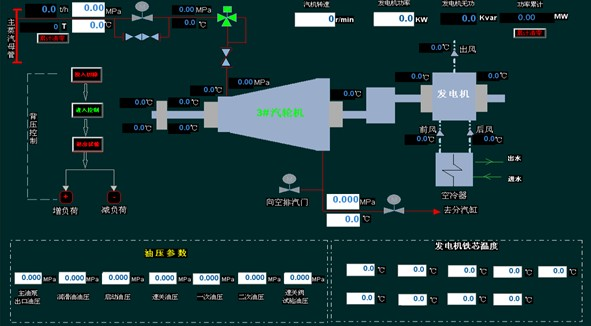 Zhenjiang Dadong Pulp Amp Paper Co Ltd Dcs System Hite