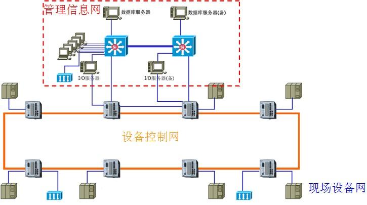 对于隧道的监控方案主要要考虑隧道的进口