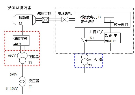acs401/30kw驱动电路图