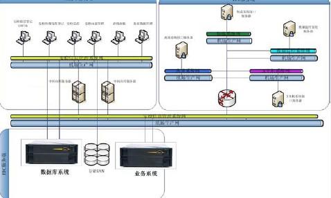杭州萧山国际机场t2航站楼安检信息管理系统