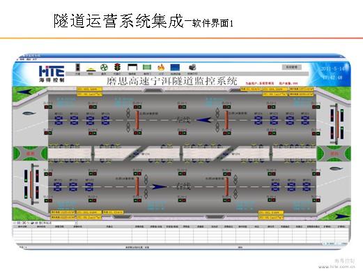 隧道机电集成 - 海得网站::为您提供工业自动控制